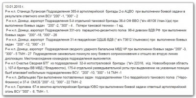 Обзор фронтовых сводок - Svodky-za-13-yanvarya.jpg