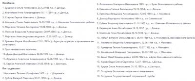 Список всех погибших с датами рождения - Spisok-pogybshykh-pod-Volnovakhoy.png