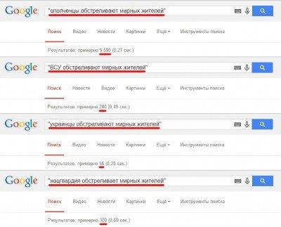Результаты точного поиска в Google относительно причастности ополченцев к обстрелам мирных граждан - results-Google.jpg