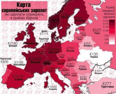 В Украине самая низкая среднемесячная зарплата в Европе: инфографика - 977687.jpg