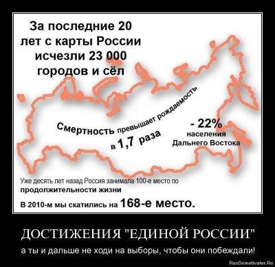 Рождаемость и смертность в России - StatRoissyaVperde-0893288.jpg