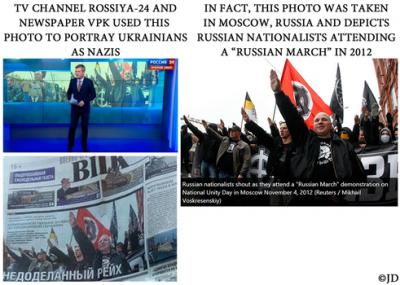 Зарубежные журналисты раскрыли очередную ложь российских пропагандосов про нацистов Украины. А у самих-то оказывается рыльце в пушку  - ROA-2015.png