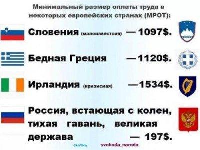 Зарплата в России и других странах - Royssia_Vperde.jpg