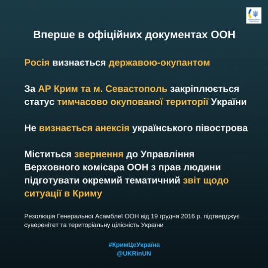 Решение вопроса по Крыму в ООН - Crimea.png