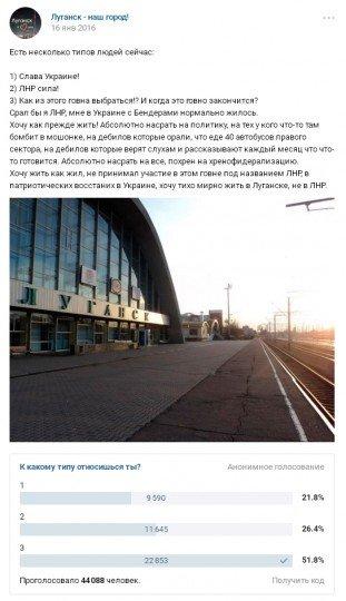 Луганск и ЛНР: как живет город после прихода к власти ополченцев - Луганск опрос.jpg