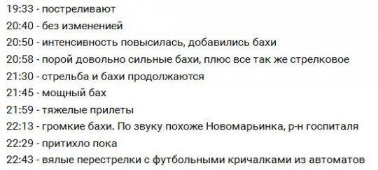 Обстановка в городке Марьинка - Marik.jpg