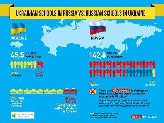 Это Россия, детка Типичная Россия  - Русский язык в школах.jpg