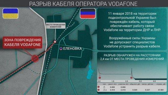 Vodafone эМТээС и ОРДиЛО - vodafone.jpg