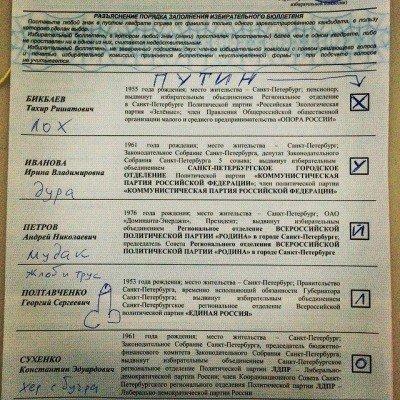Выборы в России - Russia-Vybory.jpg